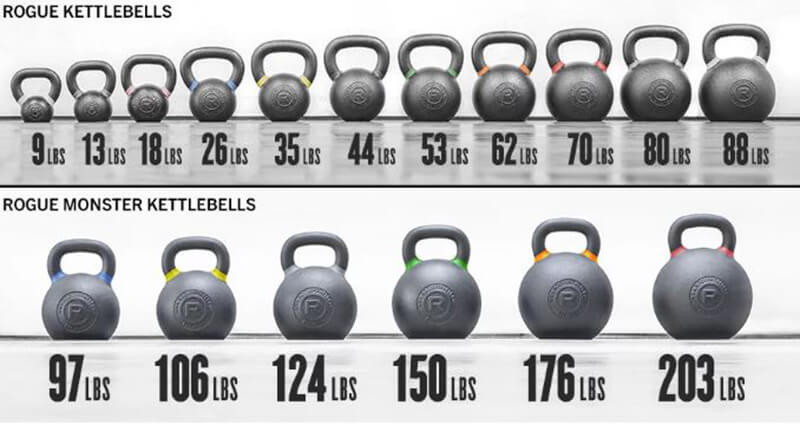 Rogue Kettlebells Collection